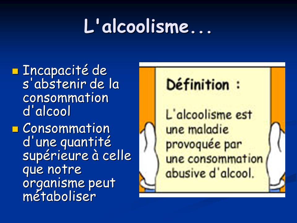 L alcoolisme... Incapacité de s abstenir de la consommation d alcool