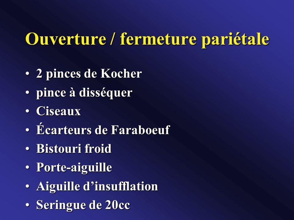 Ouverture / fermeture pariétale