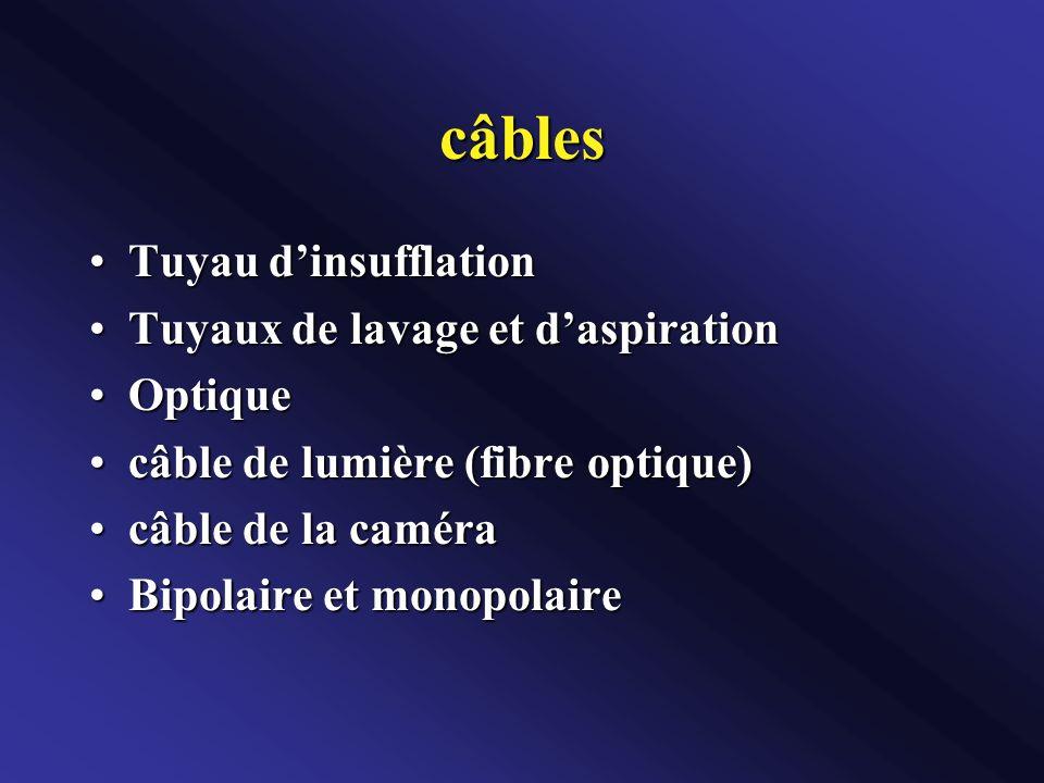 câbles Tuyau d'insufflation Tuyaux de lavage et d'aspiration Optique