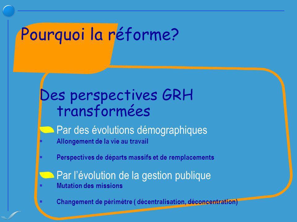 Pourquoi la réforme Des perspectives GRH transformées
