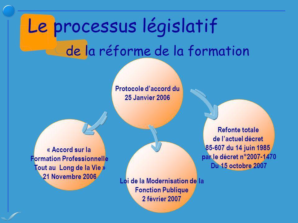Formation Professionnelle Loi de la Modernisation de la