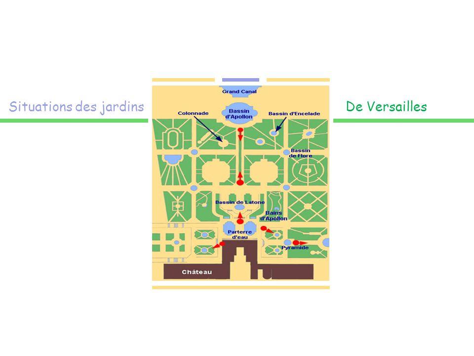Situations des jardins