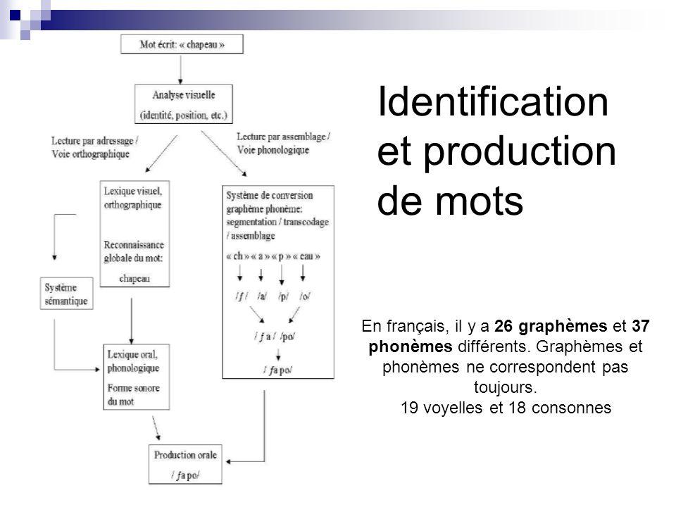 Identification et production de mots