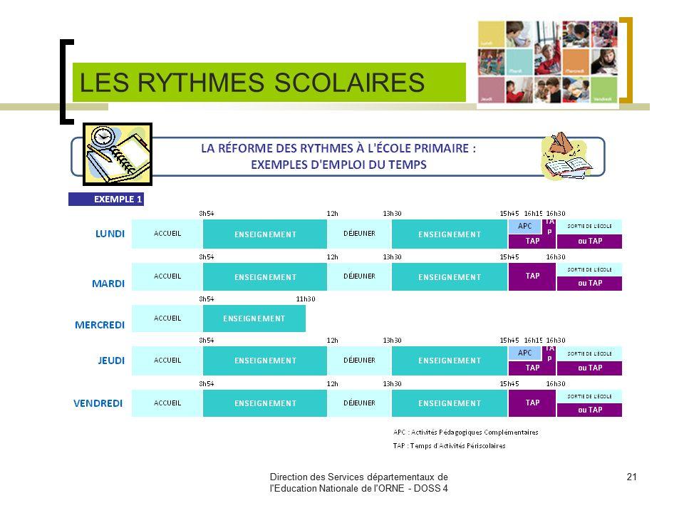 LES RYTHMES SCOLAIRES Direction des Services départementaux de l Education Nationale de l ORNE - DOSS 4.