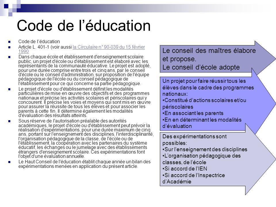 Code de l'éducation Le conseil des maîtres élabore et propose.