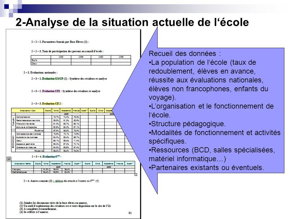 2-Analyse de la situation actuelle de l'école