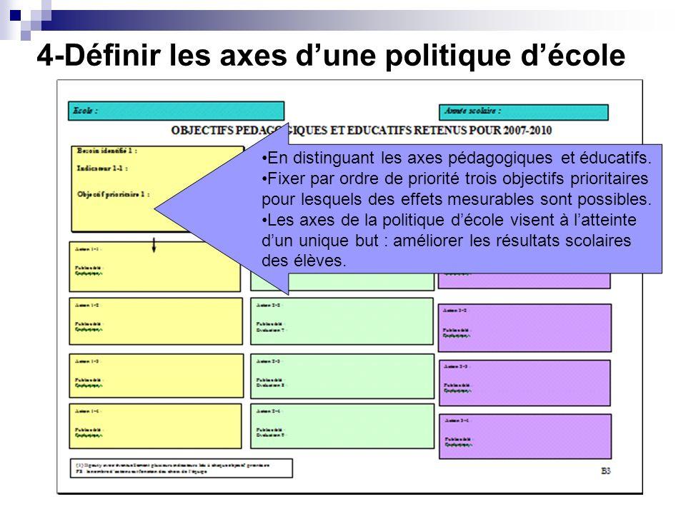 4-Définir les axes d'une politique d'école