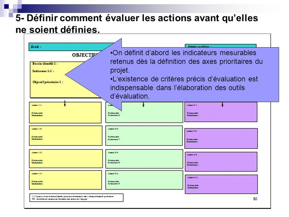 5- Définir comment évaluer les actions avant qu'elles ne soient définies.