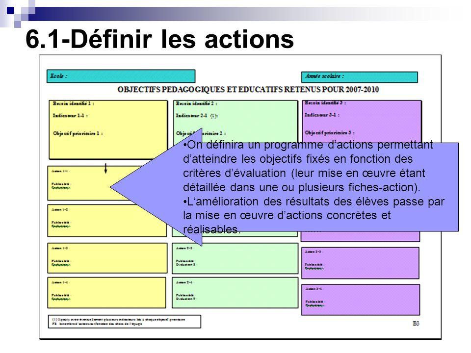 6.1-Définir les actions