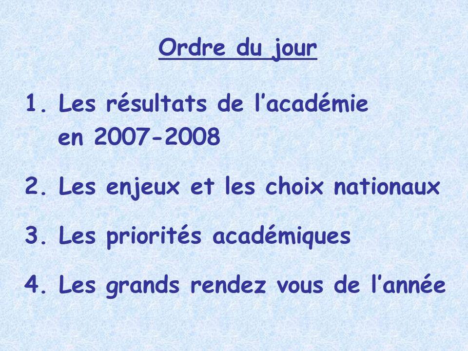 Ordre du jour Les résultats de l'académie en 2007-2008. Les enjeux et les choix nationaux. Les priorités académiques.
