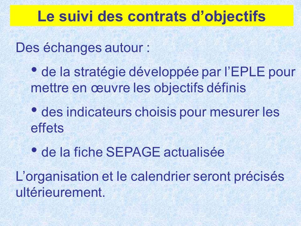 Le suivi des contrats d'objectifs