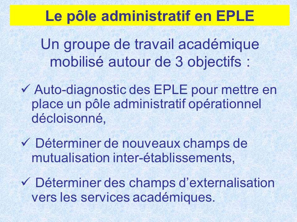 Le pôle administratif en EPLE