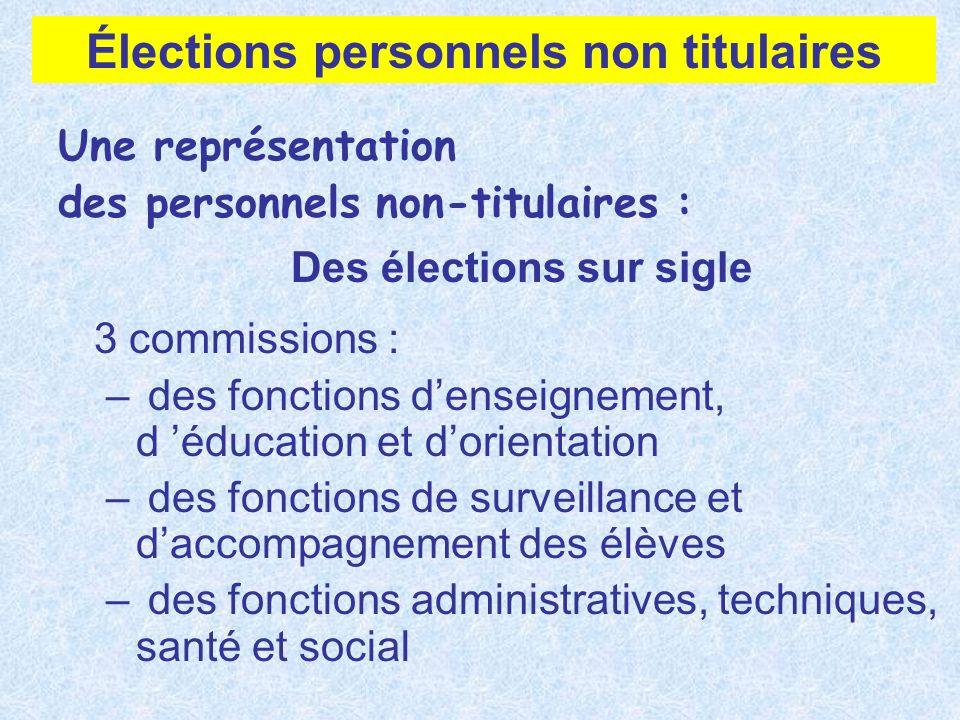 Élections personnels non titulaires