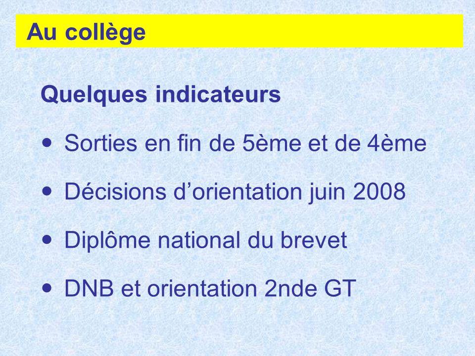 Au collègeQuelques indicateurs. Sorties en fin de 5ème et de 4ème. Décisions d'orientation juin 2008.