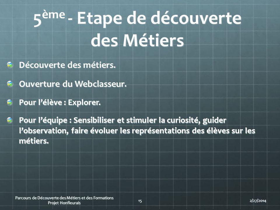 5ème - Etape de découverte des Métiers