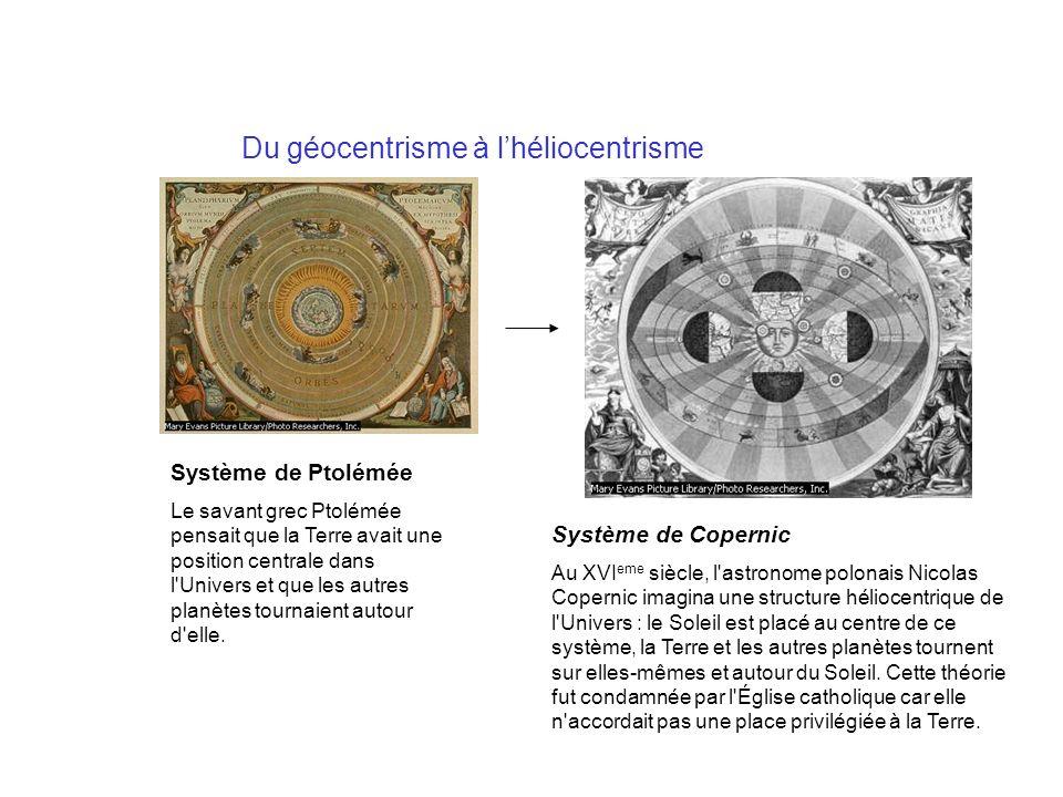 Du géocentrisme à l'héliocentrisme