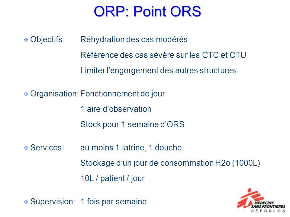 ORP: Point ORS Objectifs: Réhydration des cas modérés