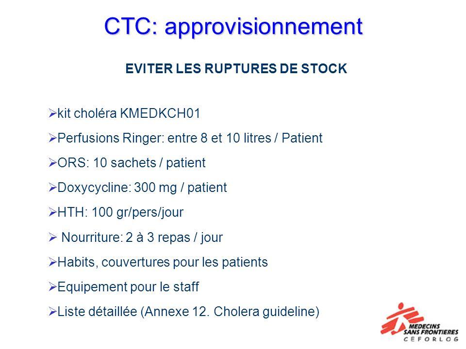 CTC: approvisionnement