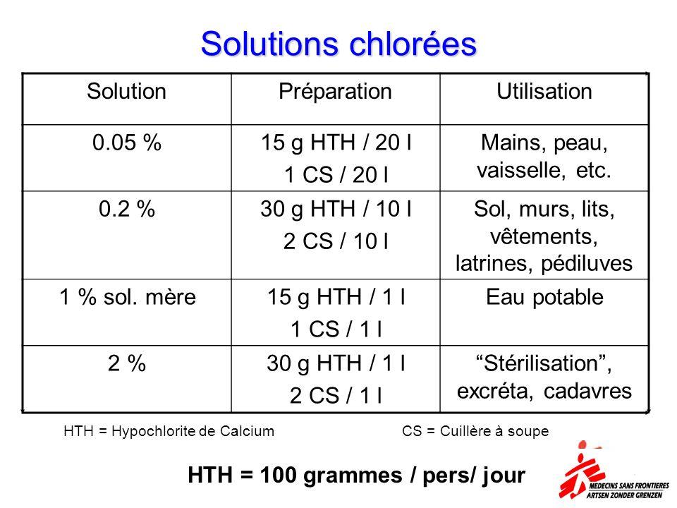 Solutions chlorées Solution Préparation Utilisation 0.05 %