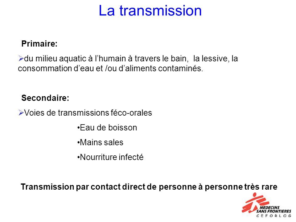La transmission Primaire: