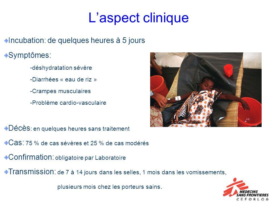 L'aspect clinique Incubation: de quelques heures à 5 jours Symptômes: