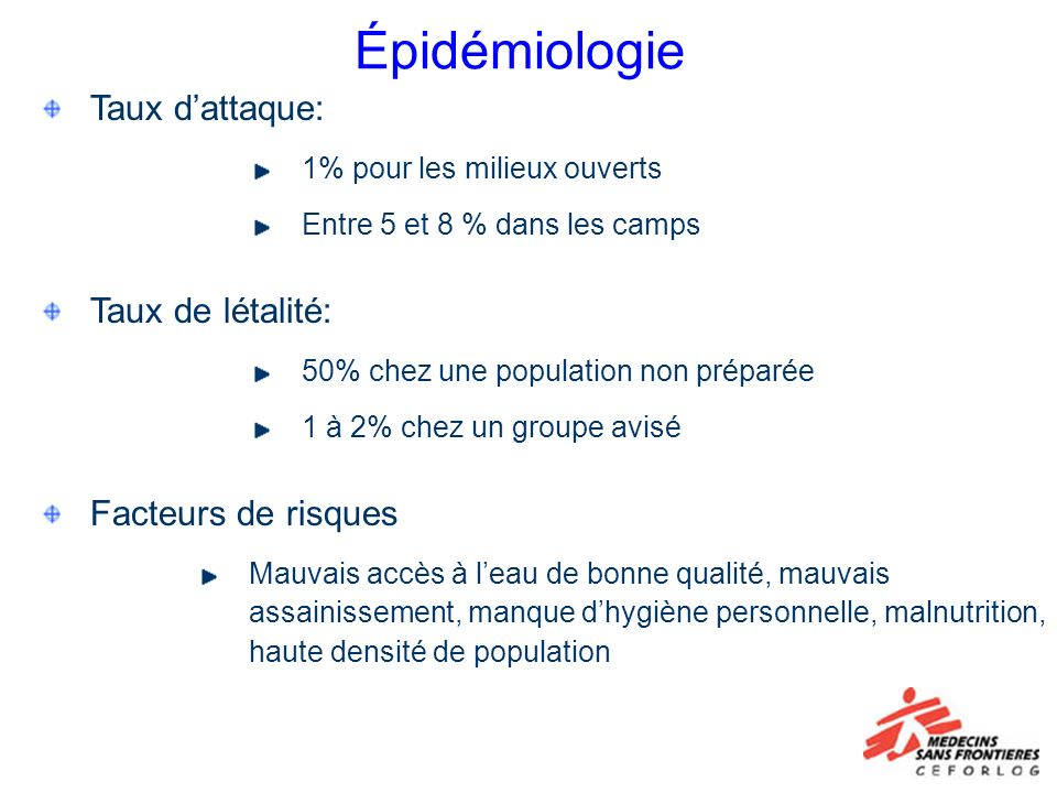 Épidémiologie Taux d'attaque: Taux de létalité: Facteurs de risques