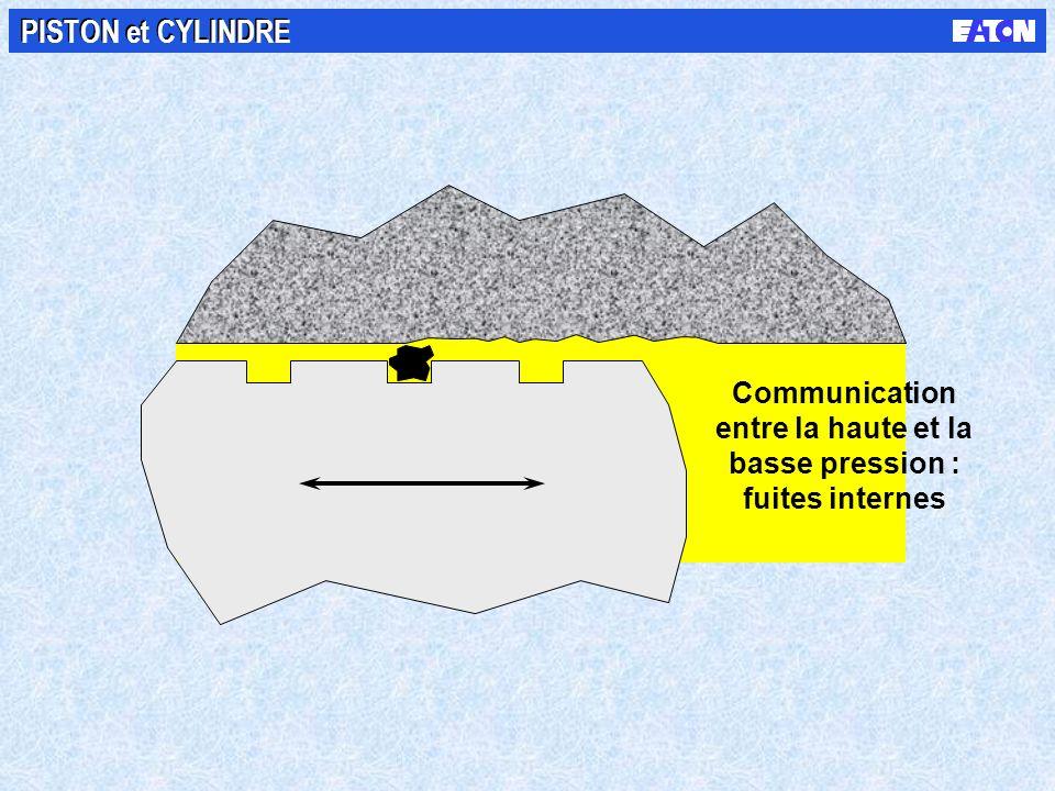 Communication entre la haute et la basse pression : fuites internes