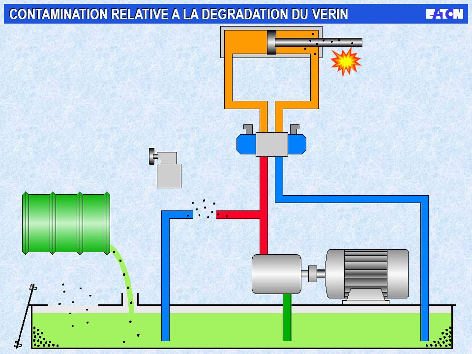 CONTAMINATION RELATIVE A LA DEGRADATION DU VERIN