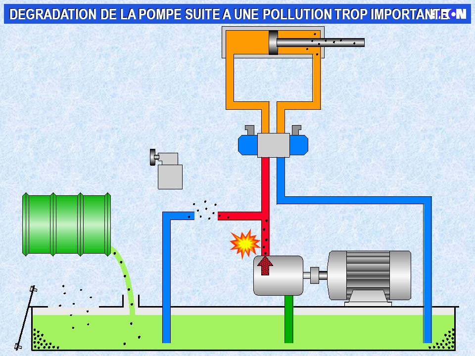 DEGRADATION DE LA POMPE SUITE A UNE POLLUTION TROP IMPORTANTE