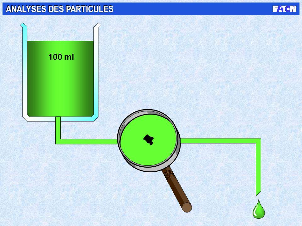 ANALYSES DES PARTICULES