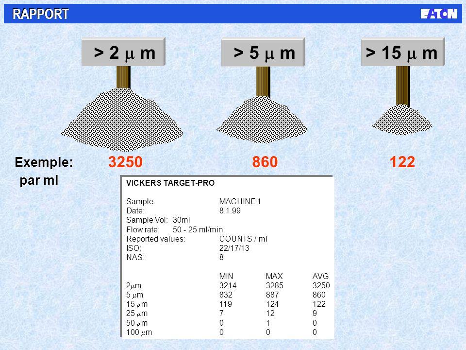 > 2  m > 5  m > 15  m 3250 860 122 RAPPORT Exemple: par ml
