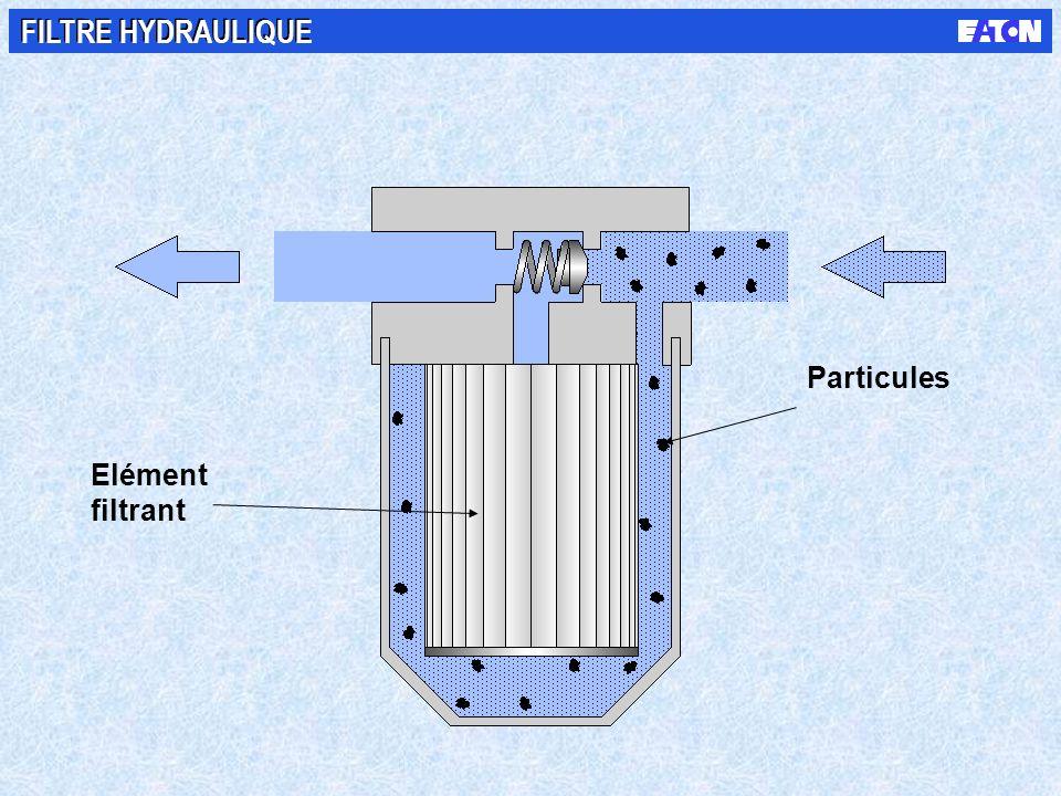 FILTRE HYDRAULIQUE Particules Elément filtrant