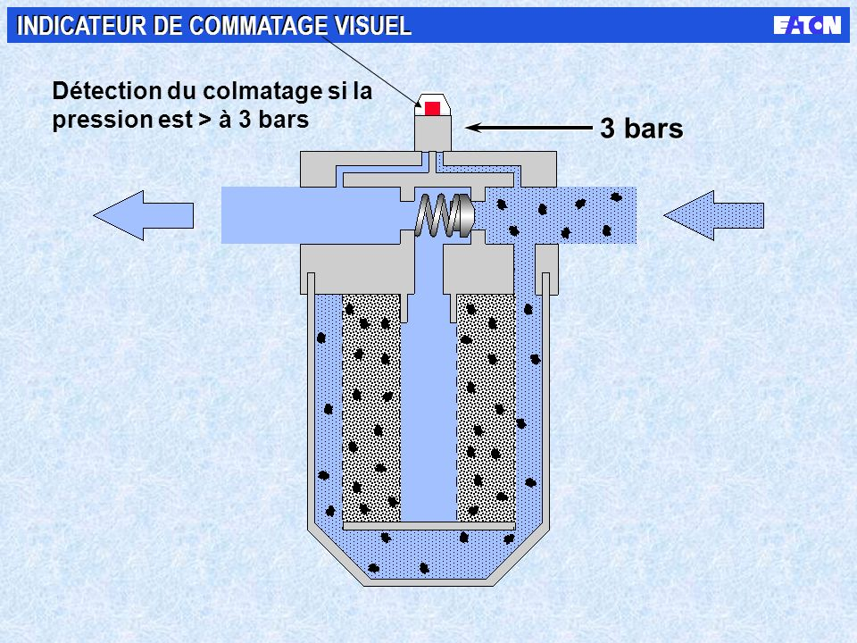 3 bars INDICATEUR DE COMMATAGE VISUEL