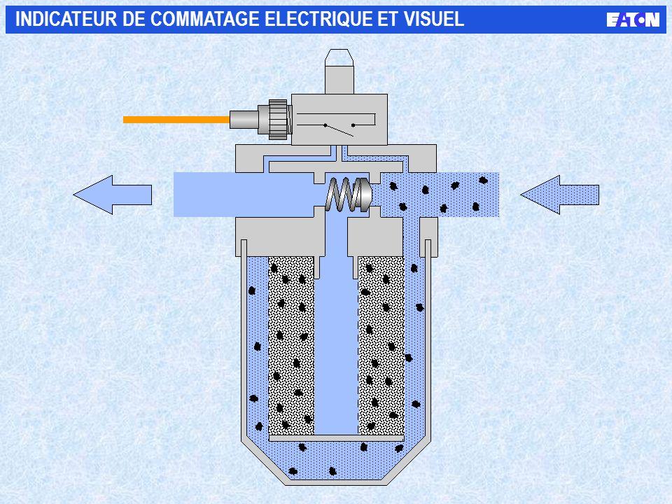 INDICATEUR DE COMMATAGE ELECTRIQUE ET VISUEL