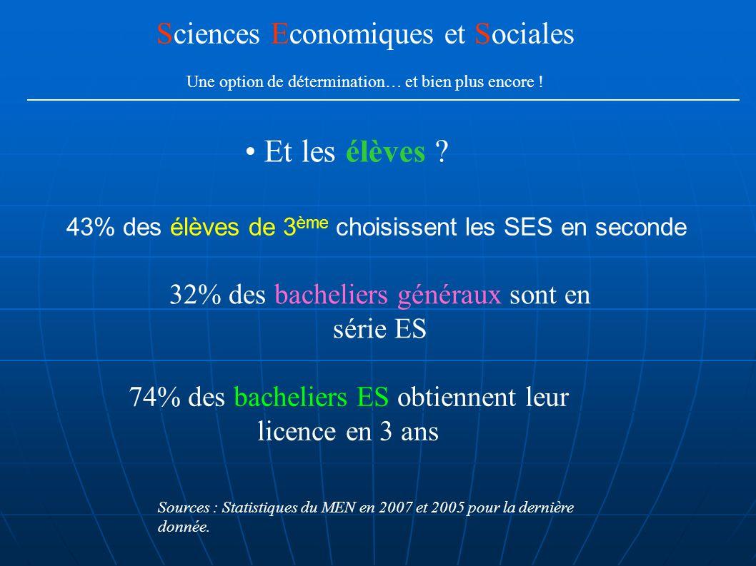 Et les élèves Sciences Economiques et Sociales