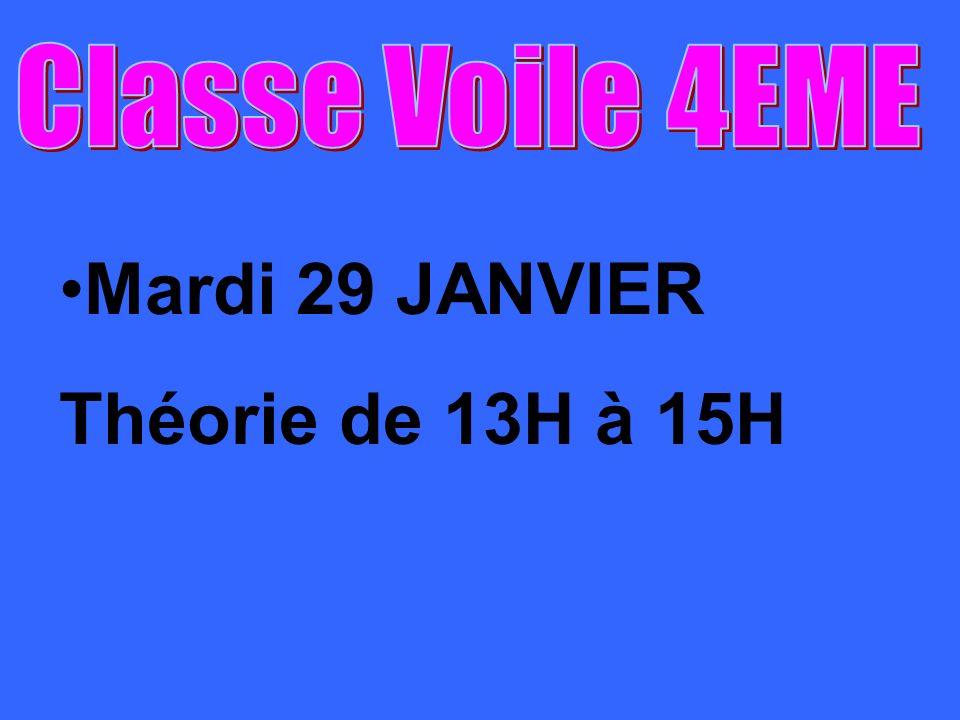 Classe Voile 4EME Mardi 29 JANVIER Théorie de 13H à 15H