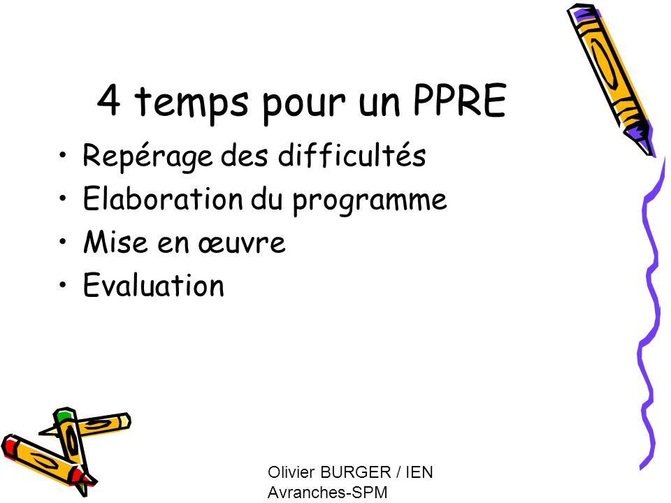 4 temps pour un PPRE Repérage des difficultés Elaboration du programme