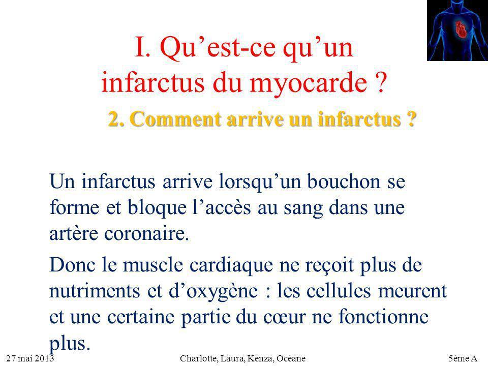 I. Qu'est-ce qu'un infarctus du myocarde