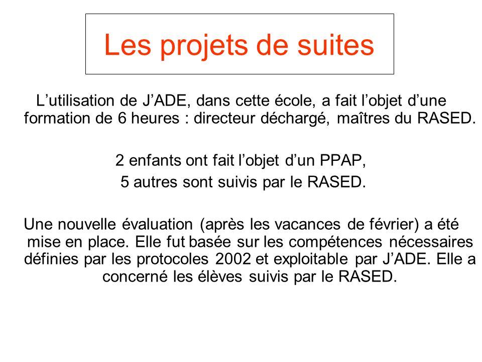 Les projets de suites L'utilisation de J'ADE, dans cette école, a fait l'objet d'une formation de 6 heures : directeur déchargé, maîtres du RASED.