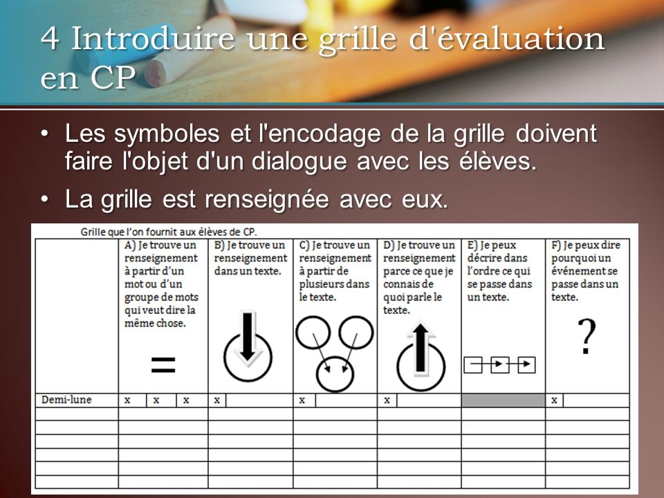 4 Introduire une grille d évaluation en CP