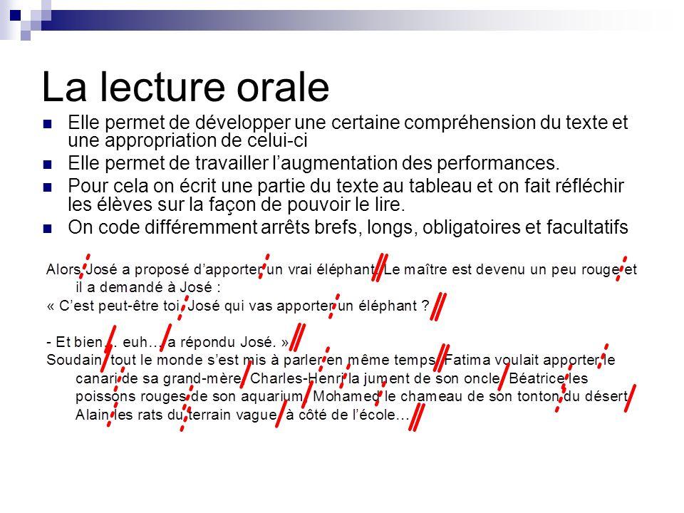 La lecture orale Elle permet de développer une certaine compréhension du texte et une appropriation de celui-ci.