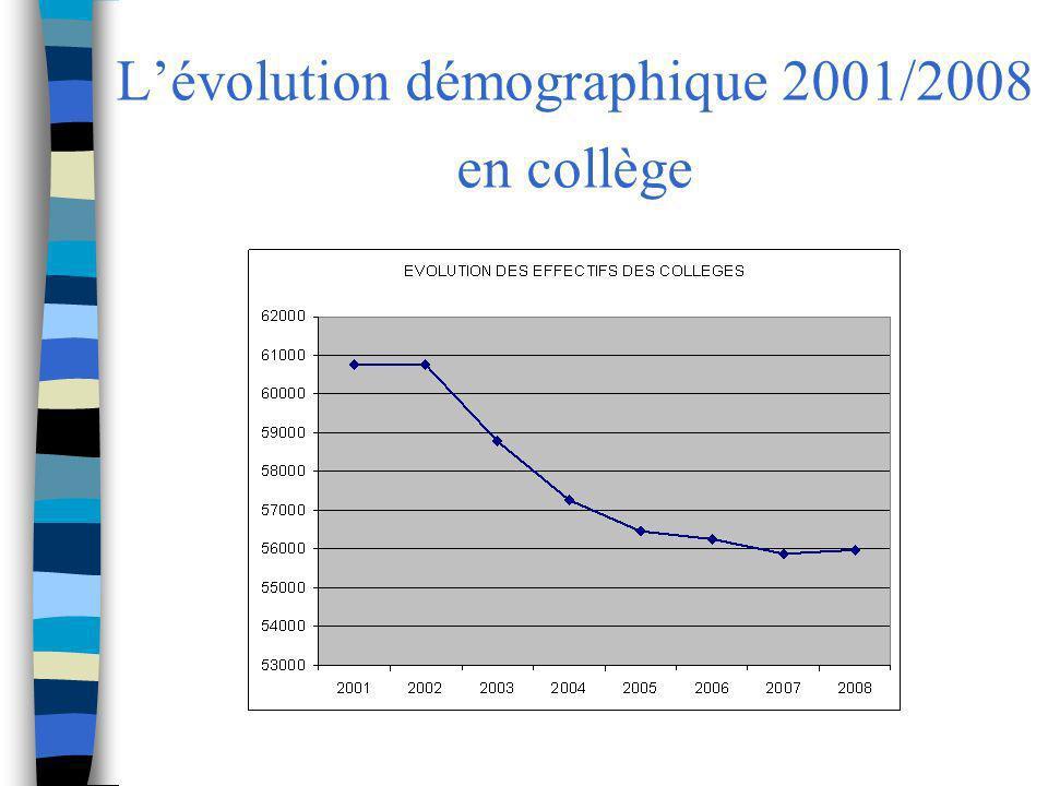 L'évolution démographique 2001/2008 en collège