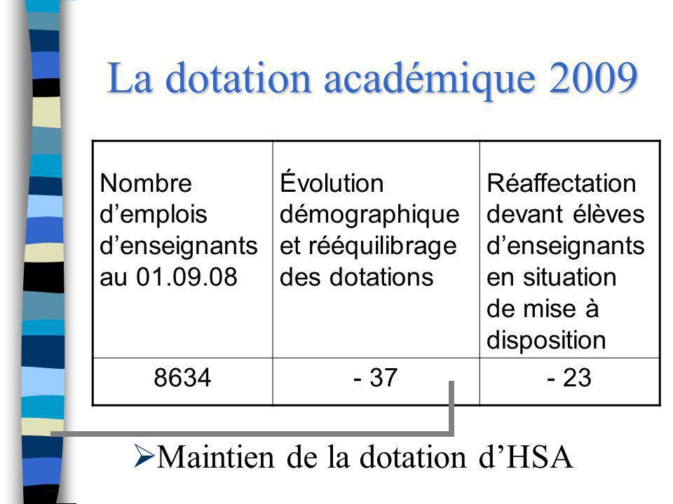 La dotation académique 2009