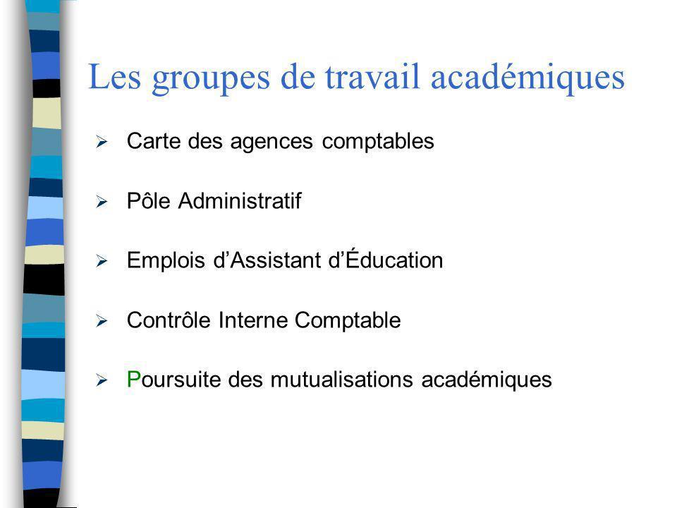 Les groupes de travail académiques