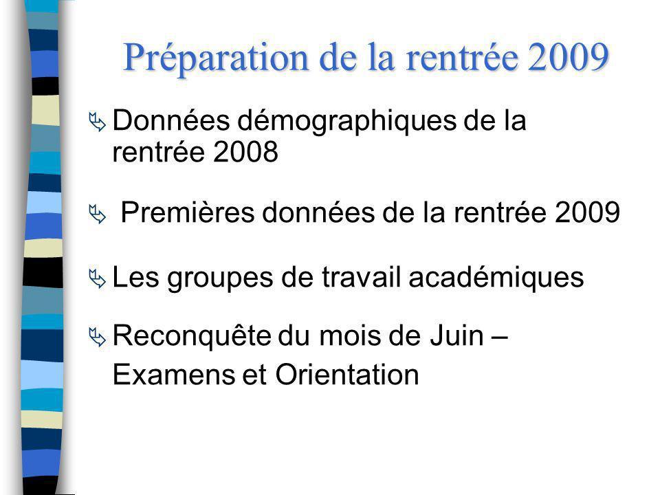 Préparation de la rentrée 2009