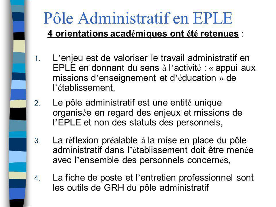 Pôle Administratif en EPLE
