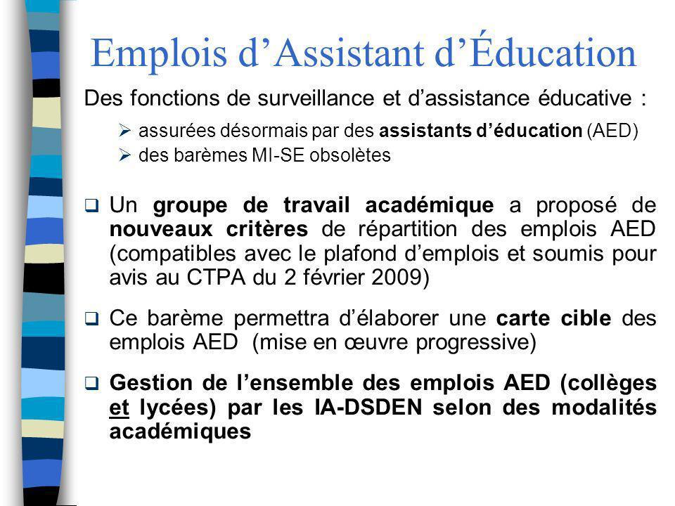 Emplois d'Assistant d'Éducation