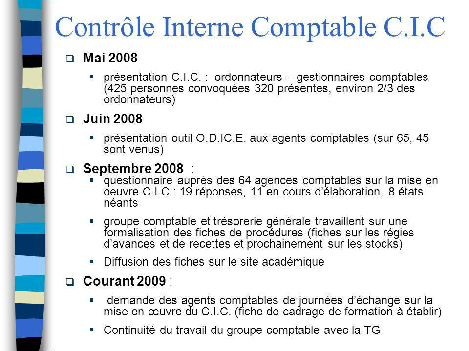 Contrôle Interne Comptable C.I.C