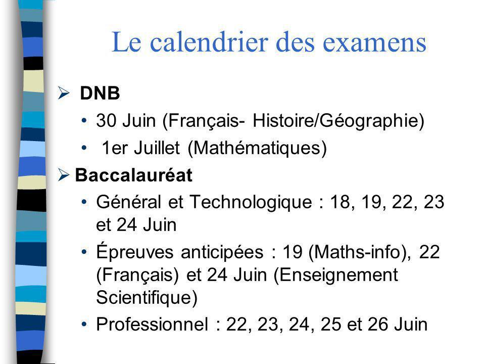 Le calendrier des examens