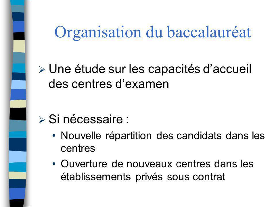 Organisation du baccalauréat